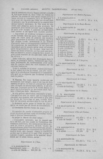 Tome 26 : Du 12 mai au 5 juin 1791 - page 88