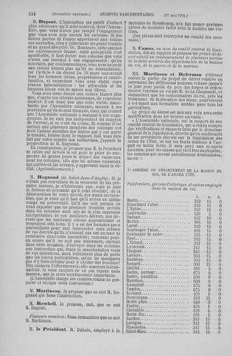 Tome 26 : Du 12 mai au 5 juin 1791 - page 134