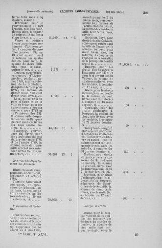Tome 26 : Du 12 mai au 5 juin 1791 - page 305