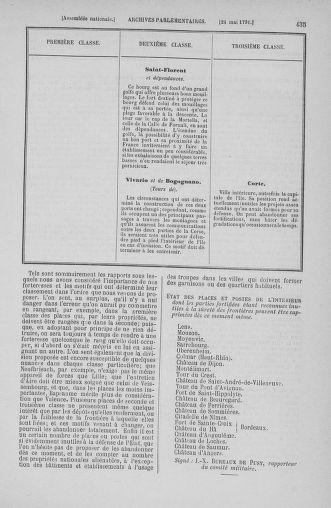 Tome 26 : Du 12 mai au 5 juin 1791 - page 435
