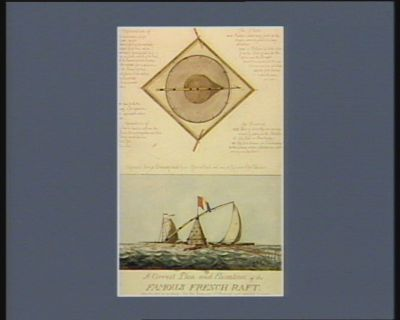 A Correct plan and elevation of the famous French raft constructed on purpose for the invation of England and intended to carry 30,000 men ammunition stores &c &c : [estampe]