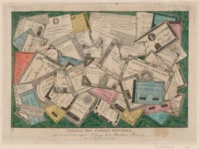 Tableau des papiers monnoies qui ont eut cours depuis l'epoque de la Révolution française [estampe]